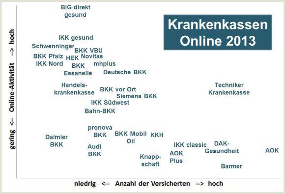 kk-graph